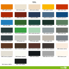 Battiscopa zoccolini colore ral bianco, nero, grigio e colorato.